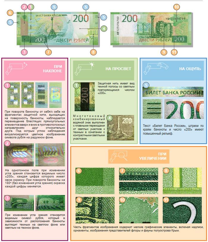 Как отличить 200 рублей